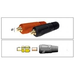 Conector Dinse-OKC